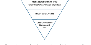 media release inverted pyramid for non-profits