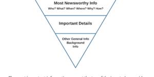 media release inverted pyramid for non-profits